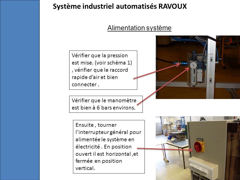 Système industriel automatisés RAVOUX Alimentation système Vérifier que la pression est mise.