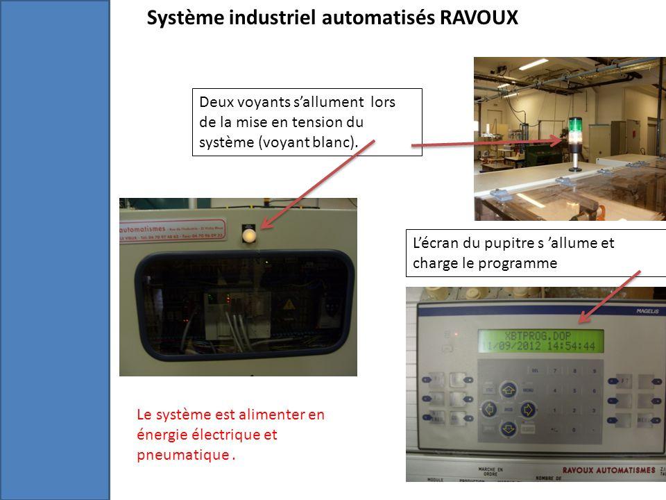 Système industriel automatisés RAVOUX Deux voyants sallument lors de la mise en tension du système (voyant blanc).