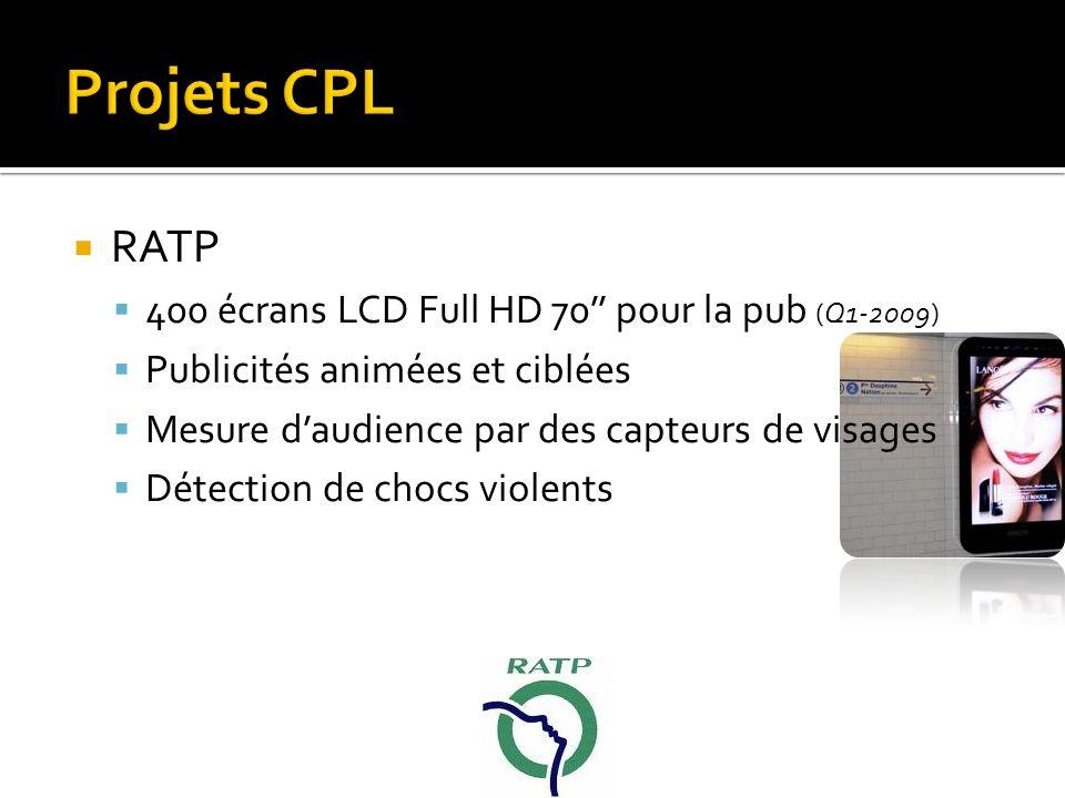 RATP 400 écrans LCD Full HD 70 pour la pub (Q1-2009) Publicités animées et ciblées Mesure daudience par des capteurs de visages Détection de chocs violents