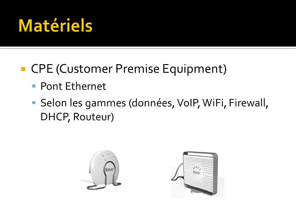 CPE (Customer Premise Equipment) Pont Ethernet Selon les gammes (données, VoIP, WiFi, Firewall, DHCP, Routeur)