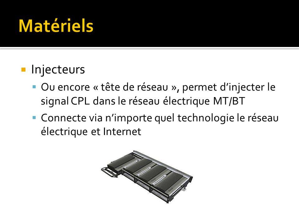 Injecteurs Ou encore « tête de réseau », permet dinjecter le signal CPL dans le réseau électrique MT/BT Connecte via nimporte quel technologie le réseau électrique et Internet