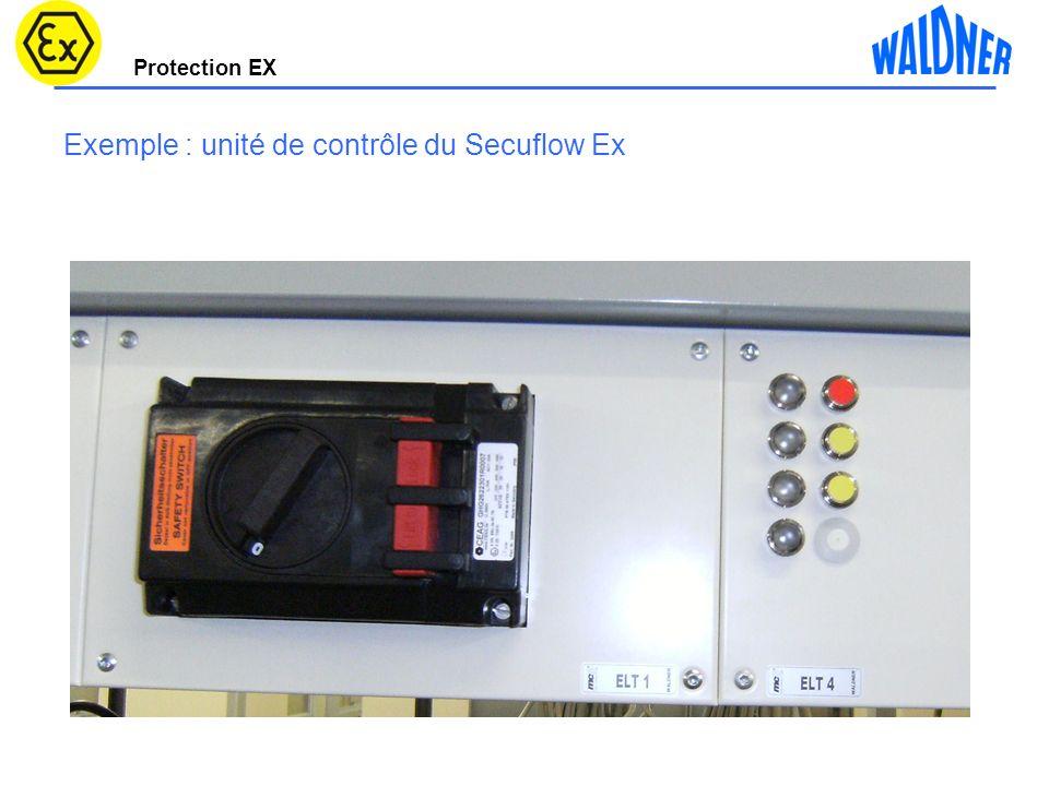Protection EX Exemple : unité de contrôle du Secuflow Ex
