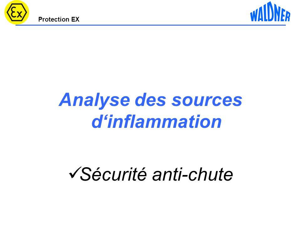 Protection EX Analyse des sources dinflammation Sécurité anti-chute