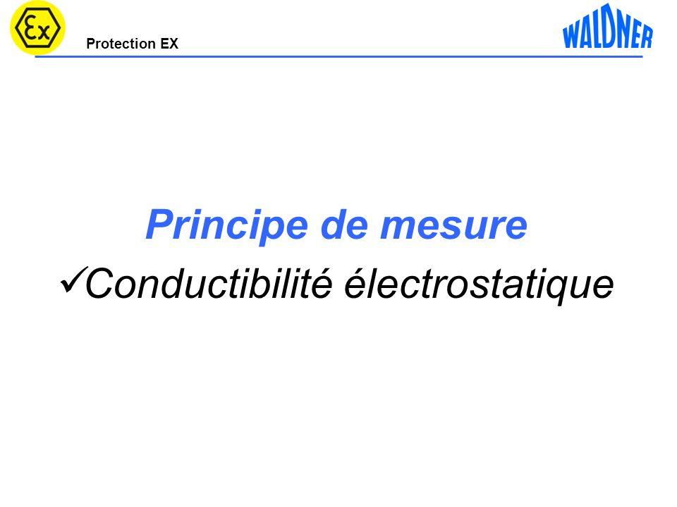 Protection EX Principe de mesure Conductibilité électrostatique