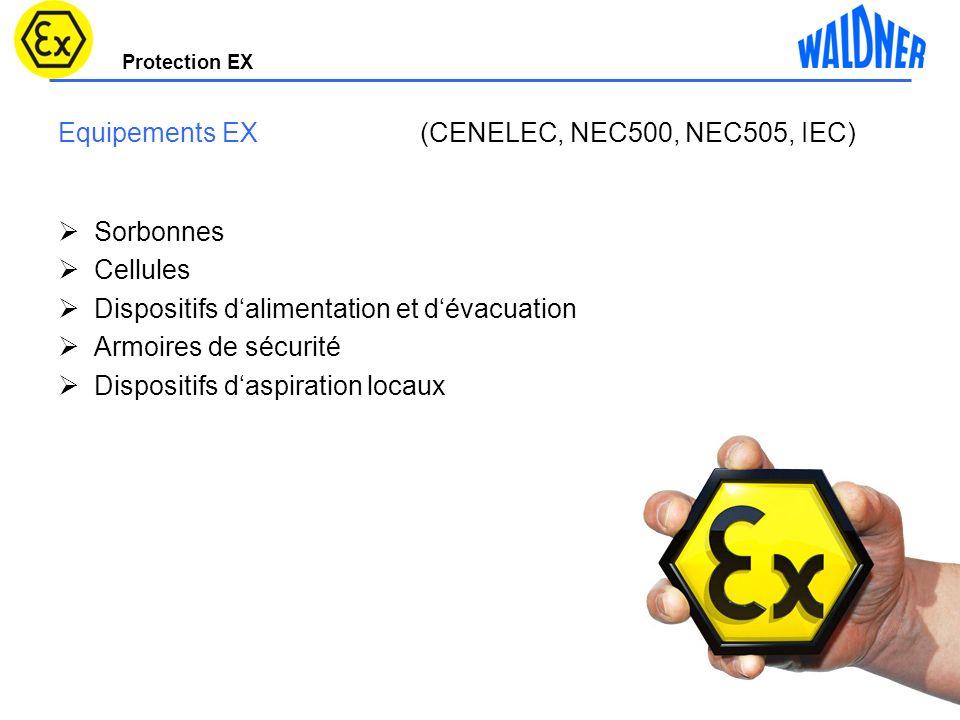 Protection EX Equipements EX (CENELEC, NEC500, NEC505, IEC) Sorbonnes Cellules Dispositifs dalimentation et dévacuation Armoires de sécurité Dispositi