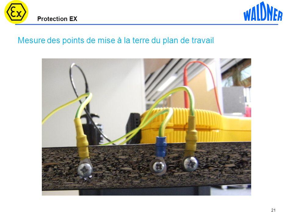 Protection EX Mesure des points de mise à la terre du plan de travail 21