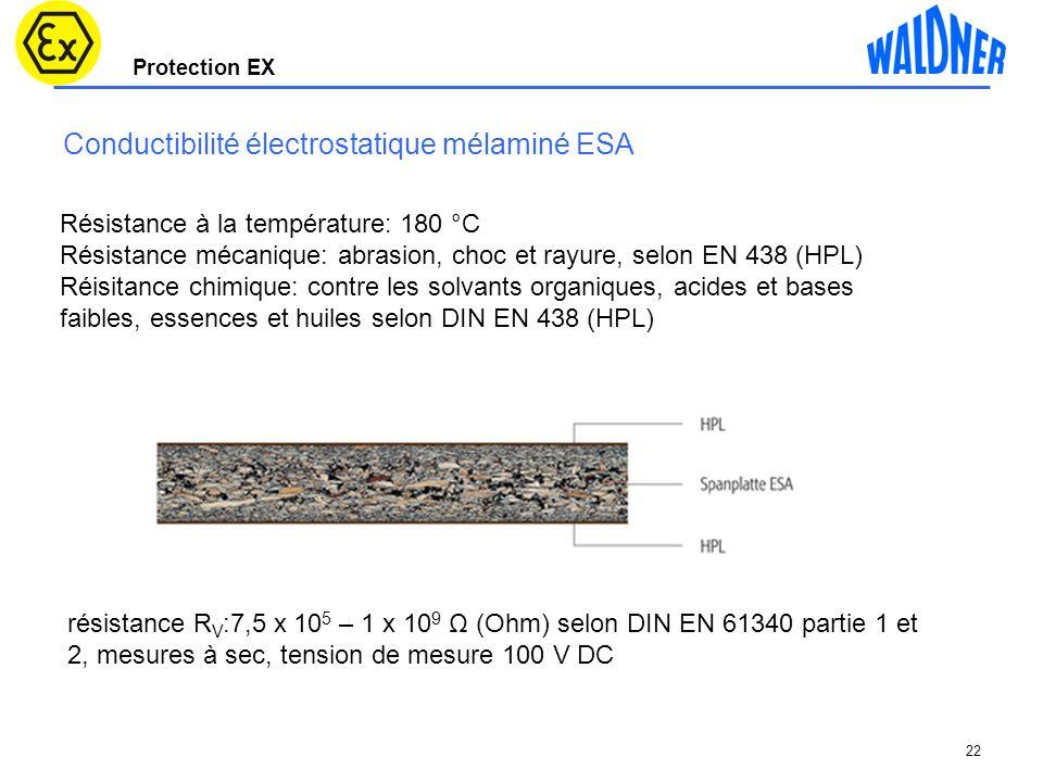 Protection EX Conductibilité électrostatique mélaminé ESA 22 résistance R V :7,5 x 10 5 – 1 x 10 9 Ω (Ohm) selon DIN EN 61340 partie 1 et 2, mesures à