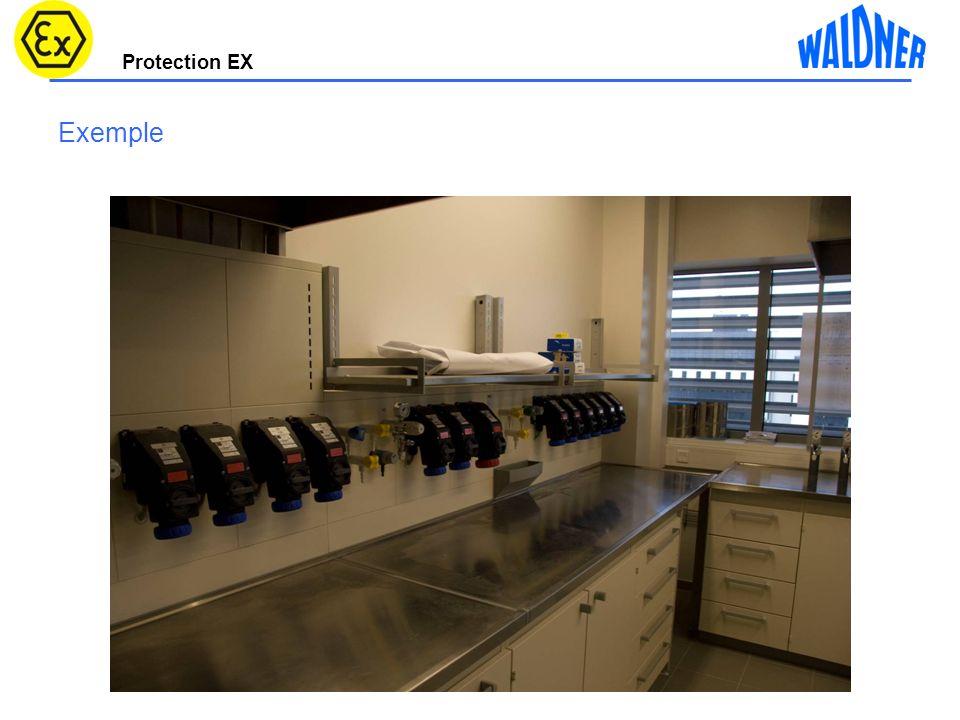 Protection EX Terre, liaison équipotentielle Courroie Contrepoids guillotine