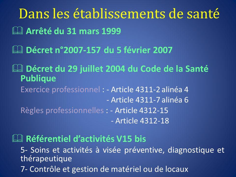 Dans les établissements de santé Arrêté du 31 mars 1999 Décret n°2007-157 du 5 février 2007 Décret du 29 juillet 2004 du Code de la Santé Publique Exe