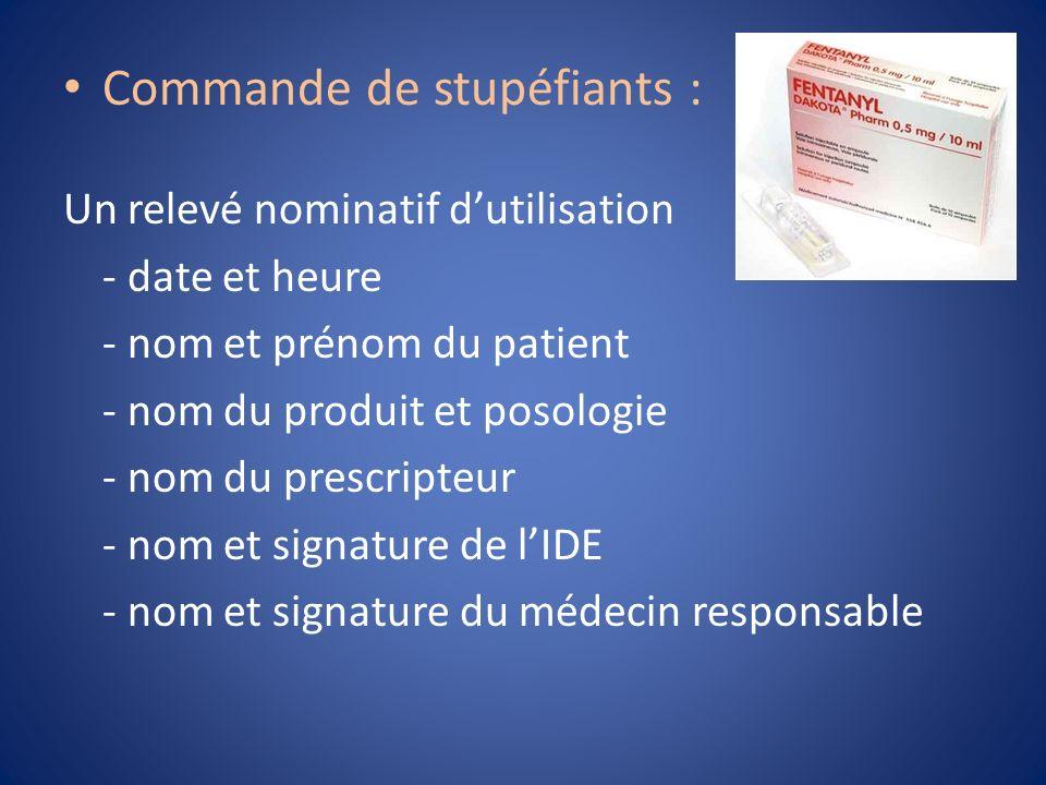 Commande de stupéfiants : Un relevé nominatif dutilisation - date et heure - nom et prénom du patient - nom du produit et posologie - nom du prescript