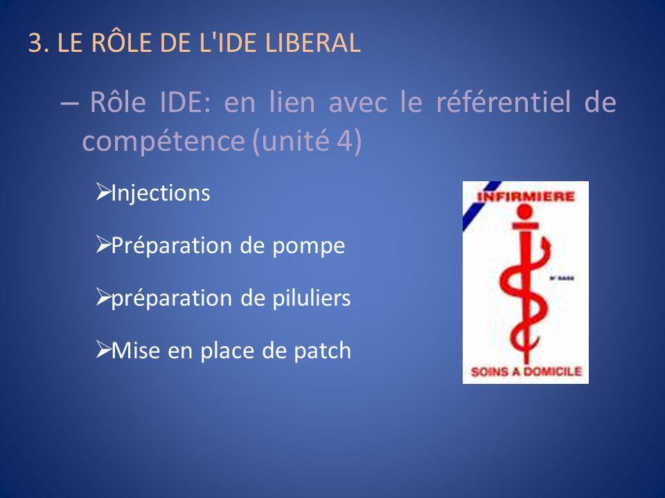 3. LE RÔLE DE L'IDE LIBERAL – Rôle IDE: en lien avec le référentiel de compétence (unité 4) Injections Préparation de pompe préparation de piluliers M
