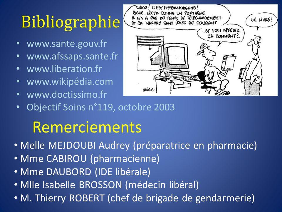 Bibliographie www.sante.gouv.fr www.afssaps.sante.fr www.liberation.fr www.wikipédia.com www.doctissimo.fr Objectif Soins n°119, octobre 2003 Remerciements Melle MEJDOUBI Audrey (préparatrice en pharmacie) Mme CABIROU (pharmacienne) Mme DAUBORD (IDE libérale) Mlle Isabelle BROSSON (médecin libéral) M.