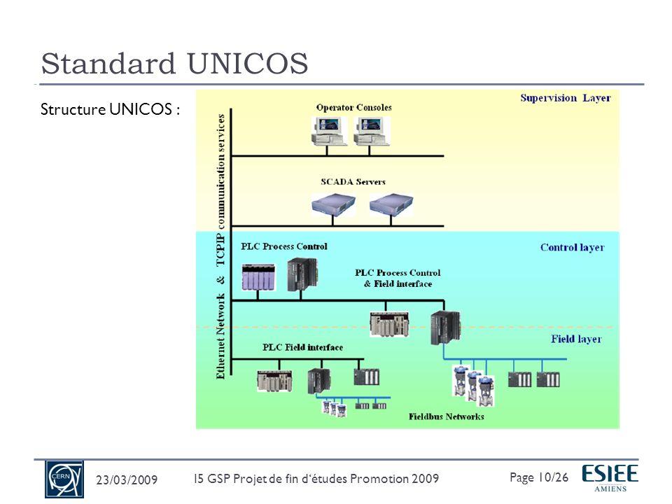 Présentation du Projet : - Simulation de Modèles 23/03/2009 Page 11/26 I5 GSP Projet de fin détudes Promotion 2009