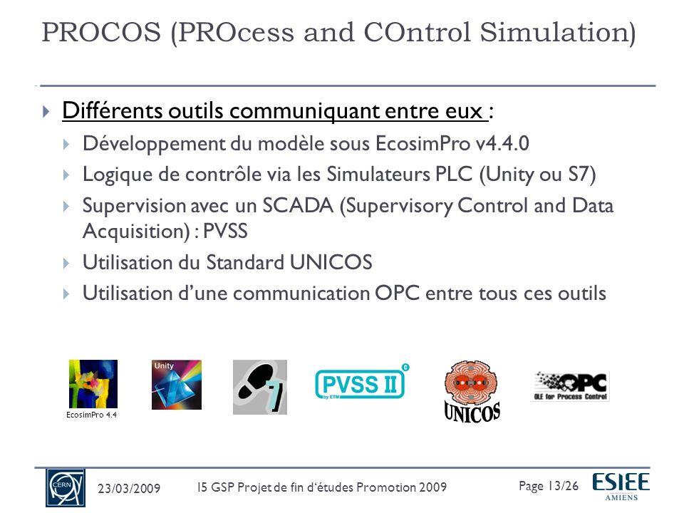 PROCOS 23/03/2009 Page 14/26 I5 GSP Projet de fin détudes Promotion 2009 Structure PROCOS :