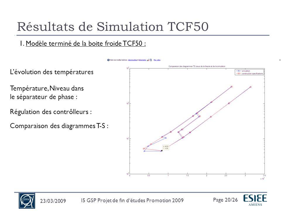 Boite froide Linde (LHC) Type de boite froide utilisée aux point 6 et 8 du LHC Puissance de réfrigeration 18 kW@4.5 K 10 turbines 10 échangeurs thermiques Station de compression avec 5 compresseurs (High Stage et Low Stage) 23/03/2009 Page 21/26 I5 GSP Projet de fin détudes Promotion 2009
