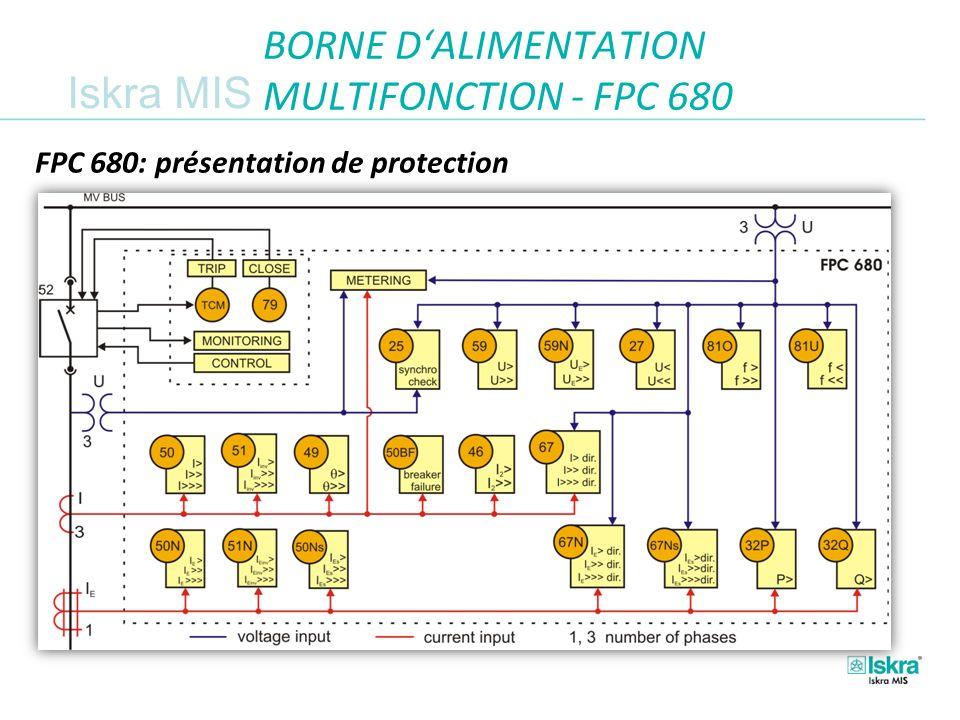 Iskra MIS BORNE DALIMENTATION MULTIFONCTION - FPC 680 FPC 680: présentation de protection