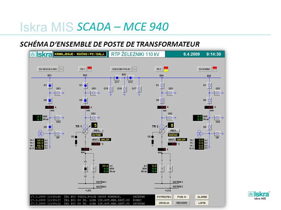 Iskra MIS SCADA – MCE 940 SCHÉMA DENSEMBLE DE POSTE DE TRANSFORMATEUR
