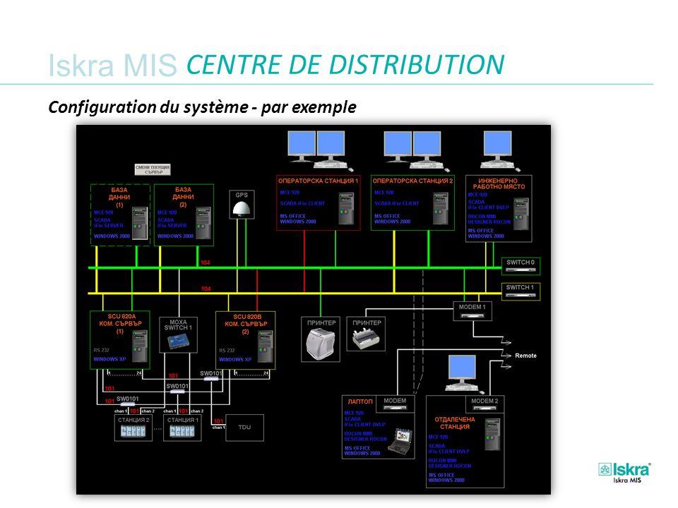 Iskra MIS CENTRE DE DISTRIBUTION Configuration du système - par exemple