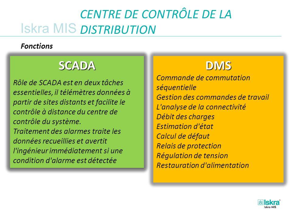 Iskra MIS CENTRE DE CONTRÔLE DE LA DISTRIBUTION Fonctions SCADA Rôle de SCADA est en deux tâches essentielles, il télémètres données à partir de sites distants et facilite le contrôle à distance du centre de contrôle du système.