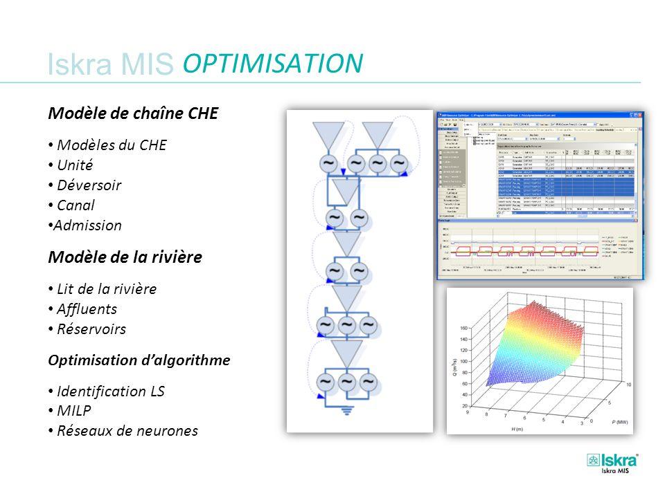Iskra MIS OPTIMISATION Modèle de chaîne CHE.