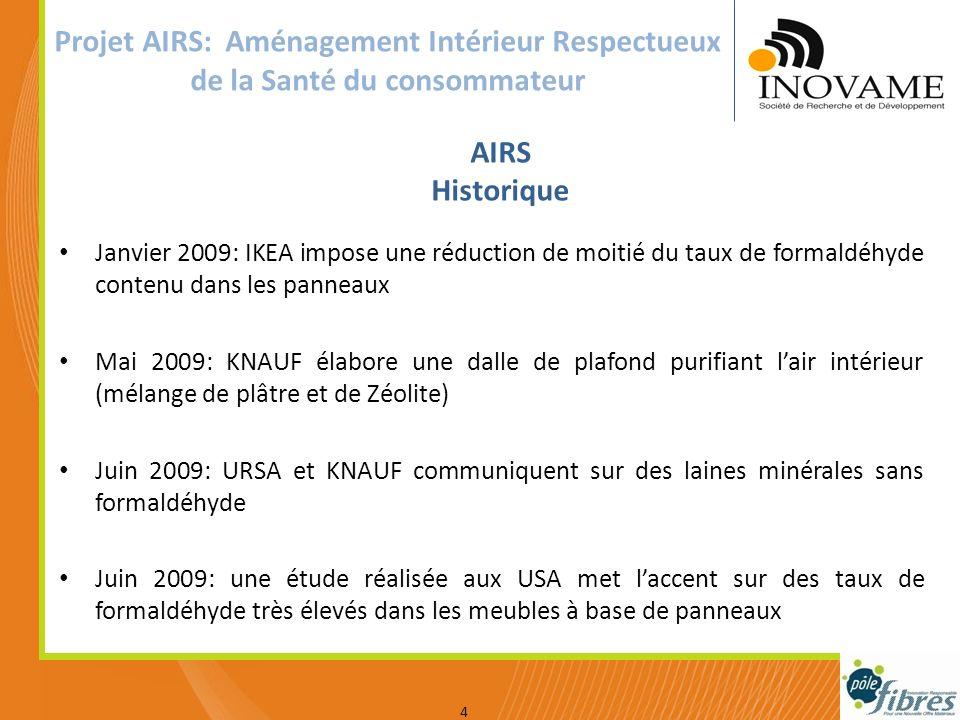 Votre logo Projet AIRS: Aménagement Intérieur Respectueux de la Santé du consommateur Janvier 2009: IKEA impose une réduction de moitié du taux de for