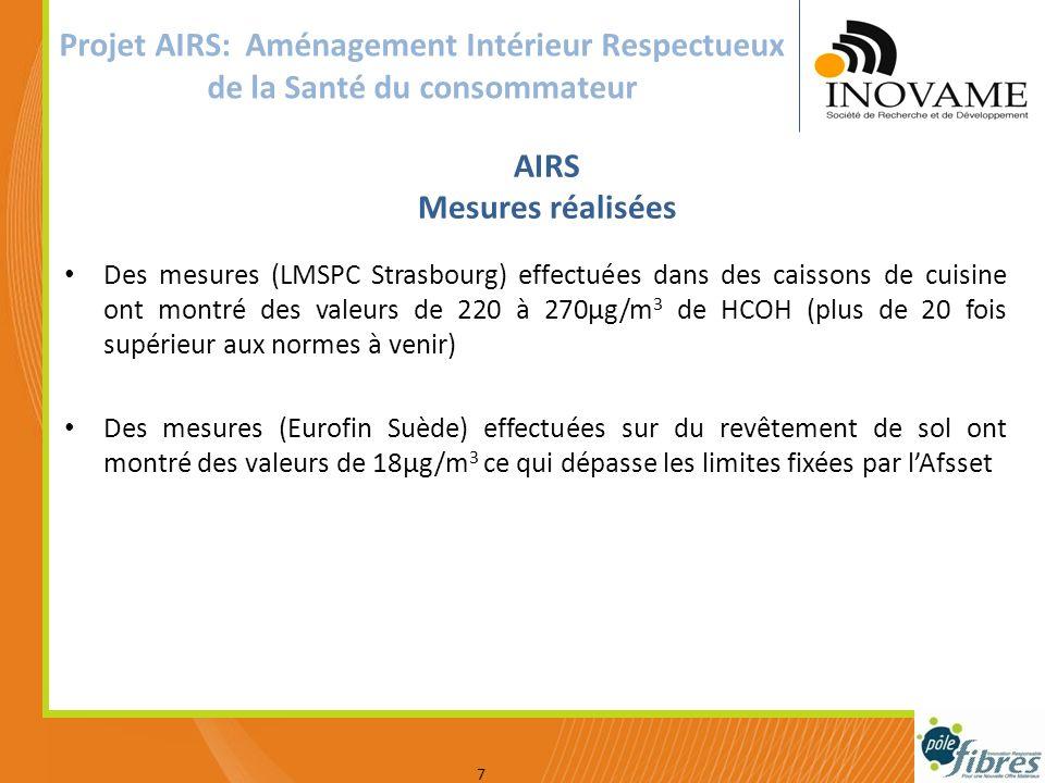 Votre logo Des mesures (LMSPC Strasbourg) effectuées dans des caissons de cuisine ont montré des valeurs de 220 à 270µg/m 3 de HCOH (plus de 20 fois s