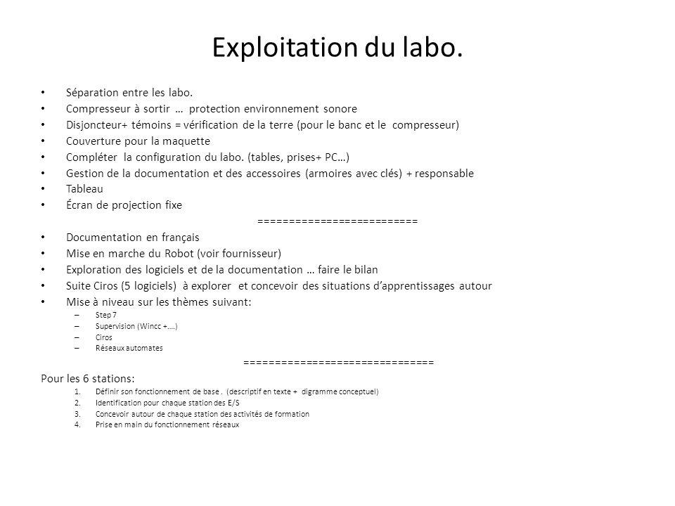 Exploitation du labo. Séparation entre les labo. Compresseur à sortir … protection environnement sonore Disjoncteur+ témoins = vérification de la terr