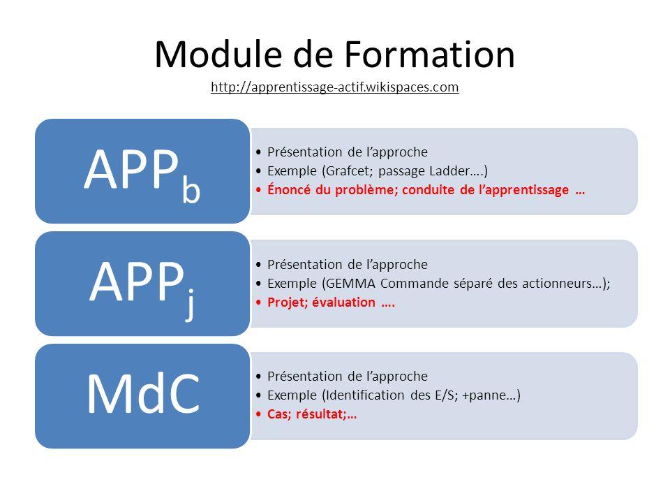 Module de Formation http://apprentissage-actif.wikispaces.com Présentation de lapproche Exemple (Grafcet; passage Ladder….) Énoncé du problème; condui