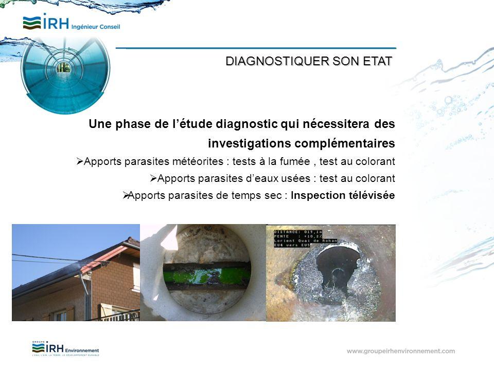 Une phase de létude diagnostic qui nécessitera des investigations complémentaires Apports parasites météorites : tests à la fumée, test au colorant Ap
