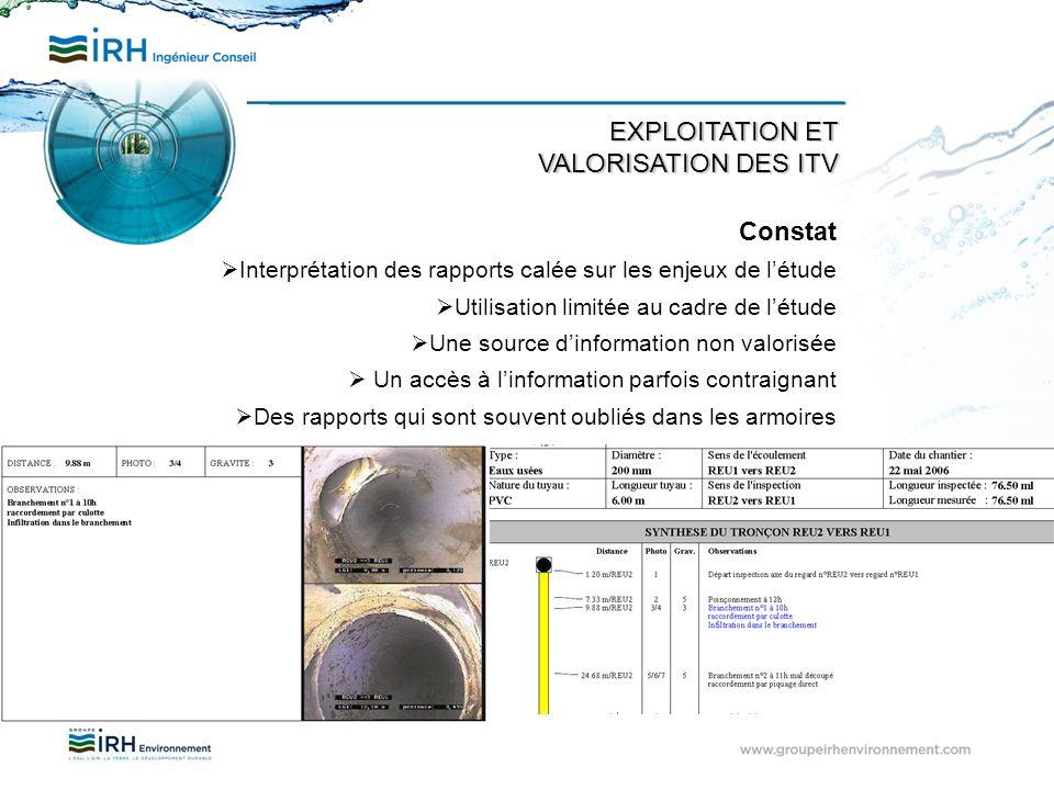 EXPLOITATION ET VALORISATION DES ITV Constat Interprétation des rapports calée sur les enjeux de létude Utilisation limitée au cadre de létude Une sou