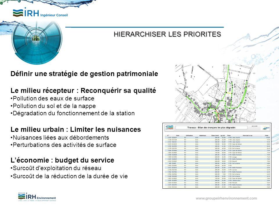 Définir une stratégie de gestion patrimoniale Le milieu récepteur : Reconquérir sa qualité Pollution des eaux de surface Pollution du sol et de la nap