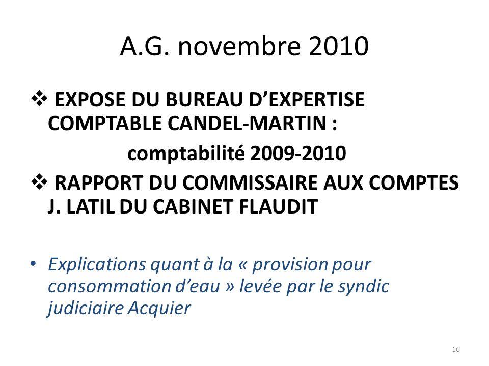 A.G. novembre 2010 EXPOSE DU BUREAU DEXPERTISE COMPTABLE CANDEL-MARTIN : comptabilité 2009-2010 RAPPORT DU COMMISSAIRE AUX COMPTES J. LATIL DU CABINET