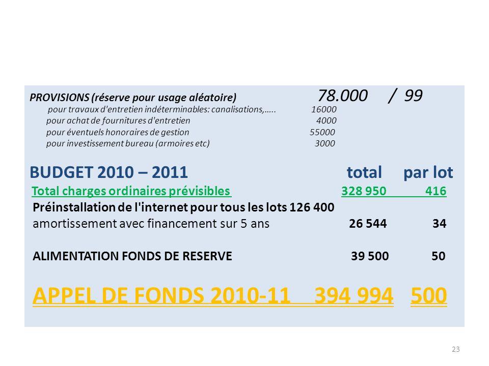 PROVISIONS (réserve pour usage aléatoire) 78.000 / 99 pour travaux d'entretien indéterminables: canalisations,….. 16000 pour achat de fournitures d'en