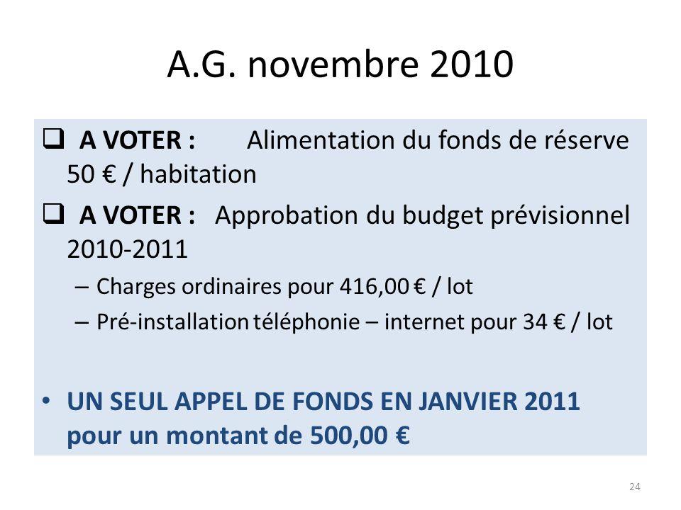 A.G. novembre 2010 A VOTER : Alimentation du fonds de réserve 50 / habitation A VOTER : Approbation du budget prévisionnel 2010-2011 – Charges ordinai