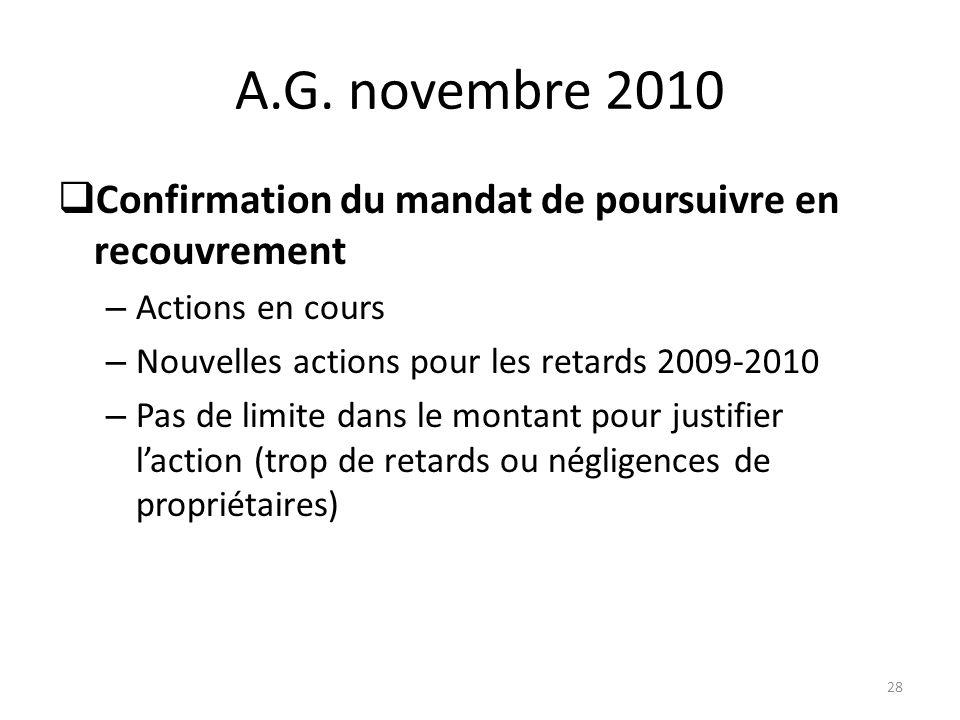 A.G. novembre 2010 Confirmation du mandat de poursuivre en recouvrement – Actions en cours – Nouvelles actions pour les retards 2009-2010 – Pas de lim