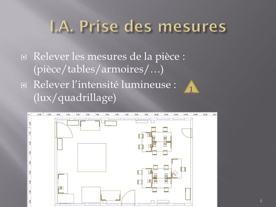 Relever les mesures de la pièce : (pièce/tables/armoires/…) Relever lintensité lumineuse : (lux/quadrillage) 4 1