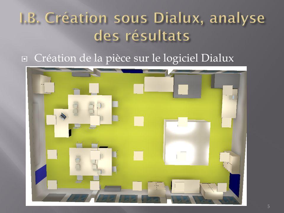 Création de la pièce sur le logiciel Dialux 5