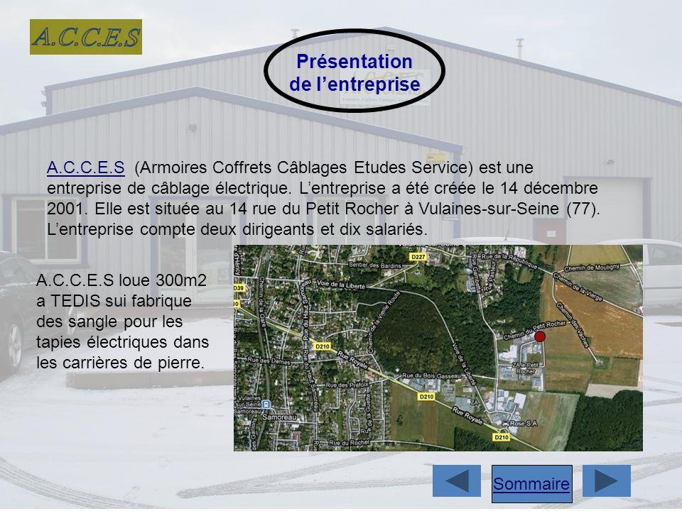 Présentation de lentreprise A.C.C.E.SA.C.C.E.S (Armoires Coffrets Câblages Etudes Service) est une entreprise de câblage électrique.