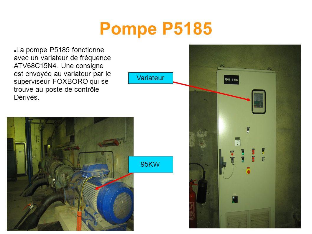 Pompe P5185 La pompe P5185 fonctionne avec un variateur de fréquence ATV68C15N4. Une consigne est envoyée au variateur par le superviseur FOXBORO qui