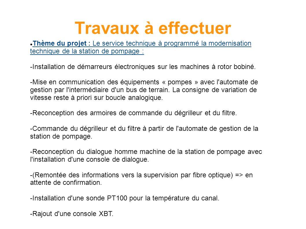 Travaux à effectuer Thème du projet : Le service technique à programmé la modernisation technique de la station de pompage : -Installation de démarreu