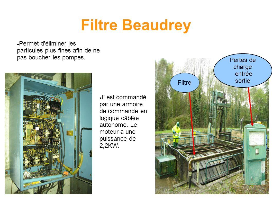 Filtre Beaudrey Filtre Pertes de charge entrée sortie Permet d'éliminer les particules plus fines afin de ne pas boucher les pompes. Il est commandé p