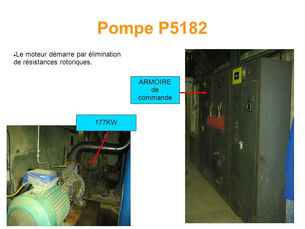Pompe P5182 Le moteur démarre par élimination de résistances rotoriques. 177KW ARMOIRE de commande