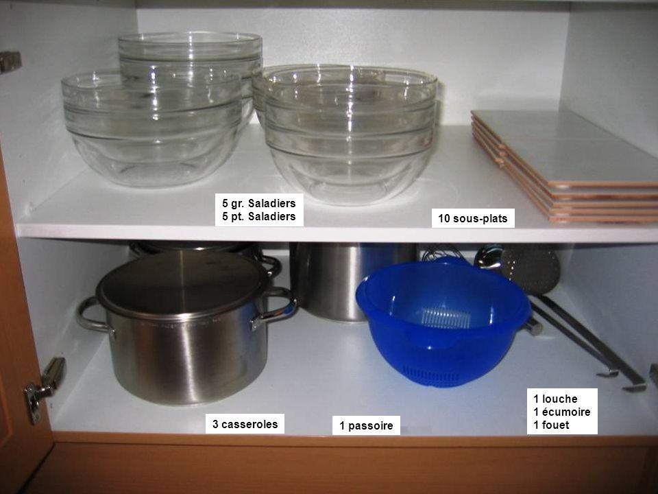 5 gr. Saladiers 5 pt. Saladiers 10 sous-plats 3 casseroles 1 passoire 1 louche 1 écumoire 1 fouet
