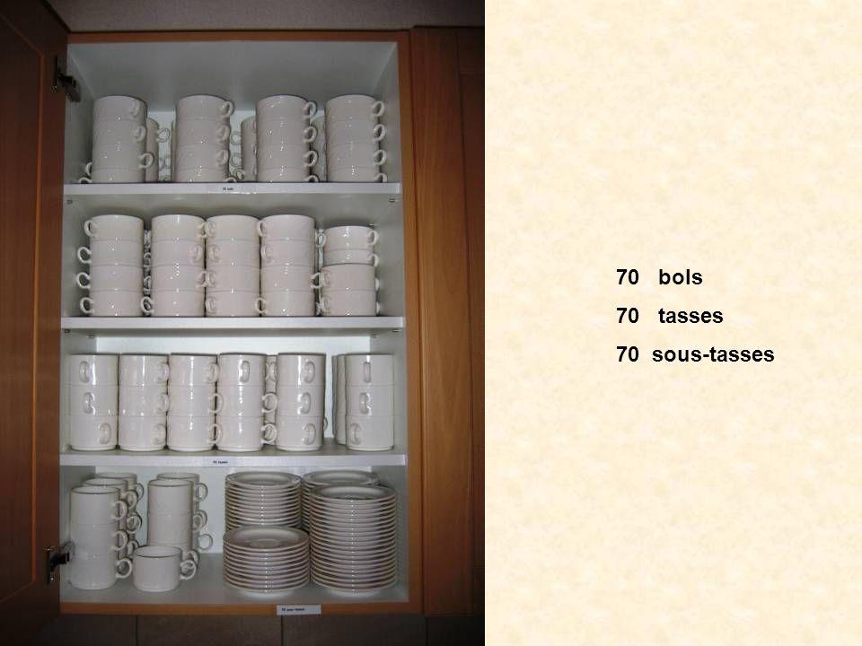 70 bols 70 tasses 70 sous-tasses