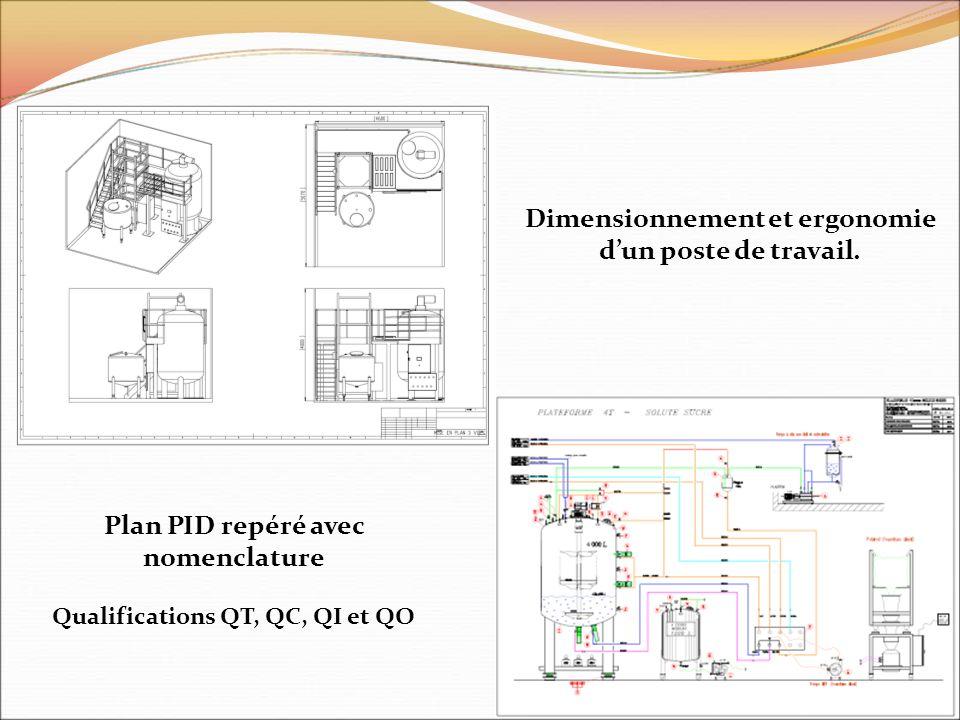 Dimensionnement et ergonomie dun poste de travail. Plan PID repéré avec nomenclature Qualifications QT, QC, QI et QO