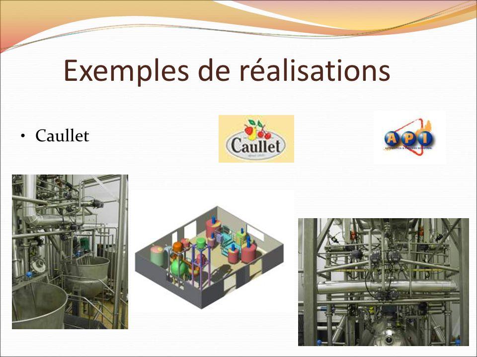 Exemples de réalisations Caullet