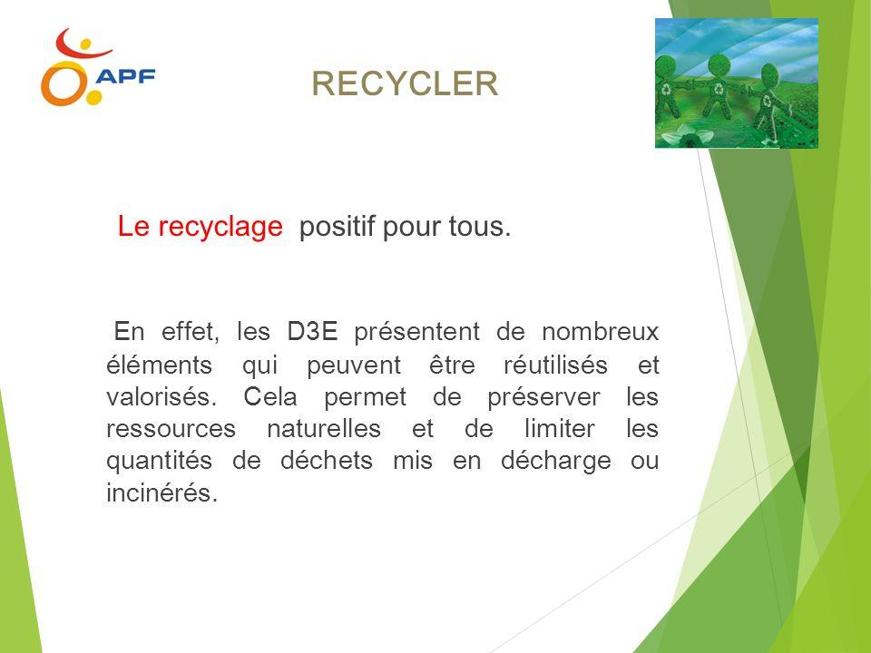 RECYCLER Le recyclage positif pour tous. En effet, les D3E présentent de nombreux éléments qui peuvent être réutilisés et valorisés. Cela permet de pr