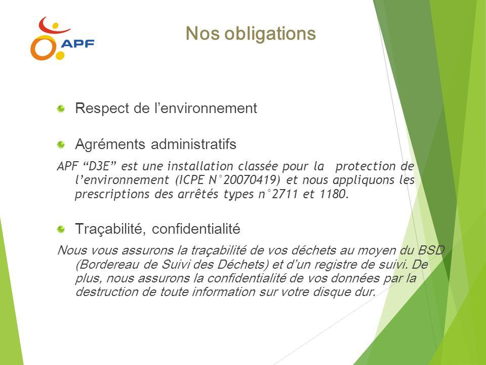 Nos obligations Respect de lenvironnement Agréments administratifs APF D3E est une installation classée pour la protection de lenvironnement (ICPE N°2