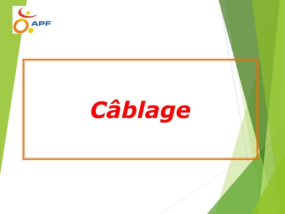 Panneaux homologués Affiches sur supports adhésifs ou rigides Panneaux personnalisés avec logo ou message Signalisation routière Signalisation industrielle