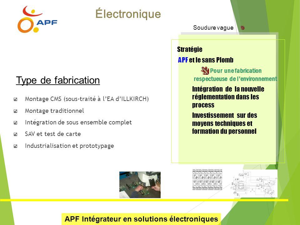 Électronique Montage CMS (sous-traité à lEA dILLKIRCH) Montage traditionnel Intégration de sous ensemble complet SAV et test de carte Industrialisatio